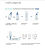 Obrázek z JoinStar COVID-19 Antigenní test ze slin NEINVAZIVNÍ (i pro děti)